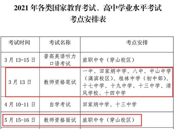 2021年上半年广西桂林教师资格证考试考点安排