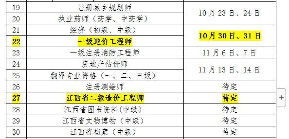 2021江西二级造价师考试时间