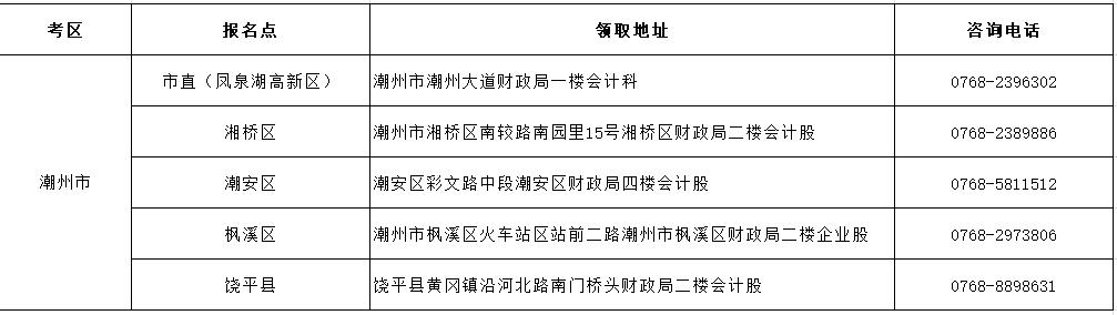 2020年广东潮州市初级会计考试合格证书领取地址一览表