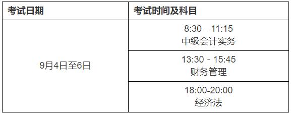 2021年广东清远市中级会计职称考试时间为9月4日至6日