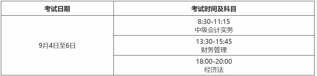 2021年广东河源市中级会计职称考试时间为9月4日至6日