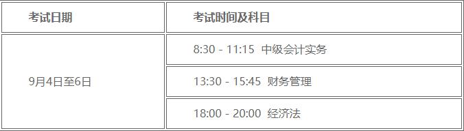 2021年邢台市临西县中级会计职称考试时间9月4日至6日