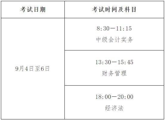 2021年河北沧州市中级会计职称考试时间9月4日至6日