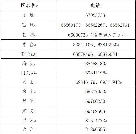 2021年北京市中级会计考试报名咨询电话