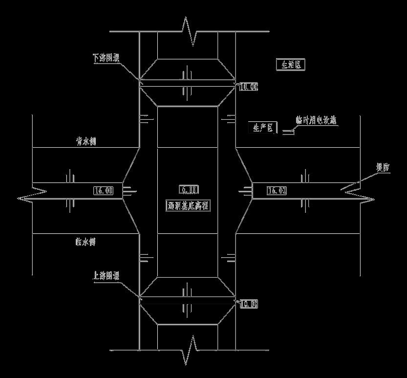 2021二建水利水电知识点