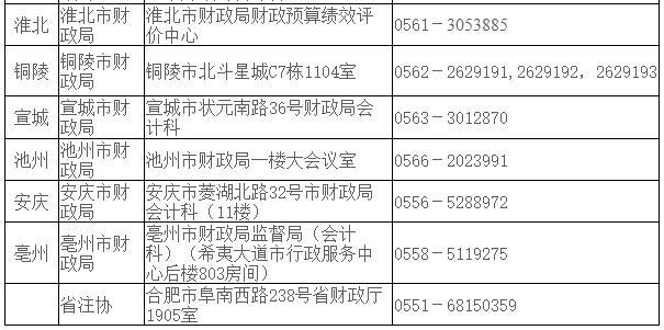 安徽省2021年注册会计师报名简章