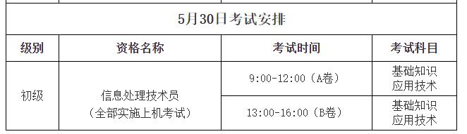 2021年上半年浙江软考中级考试报名简章公布(3月20日至4月12日)