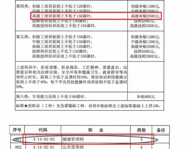 2021年河北健康管理师职业技能培训