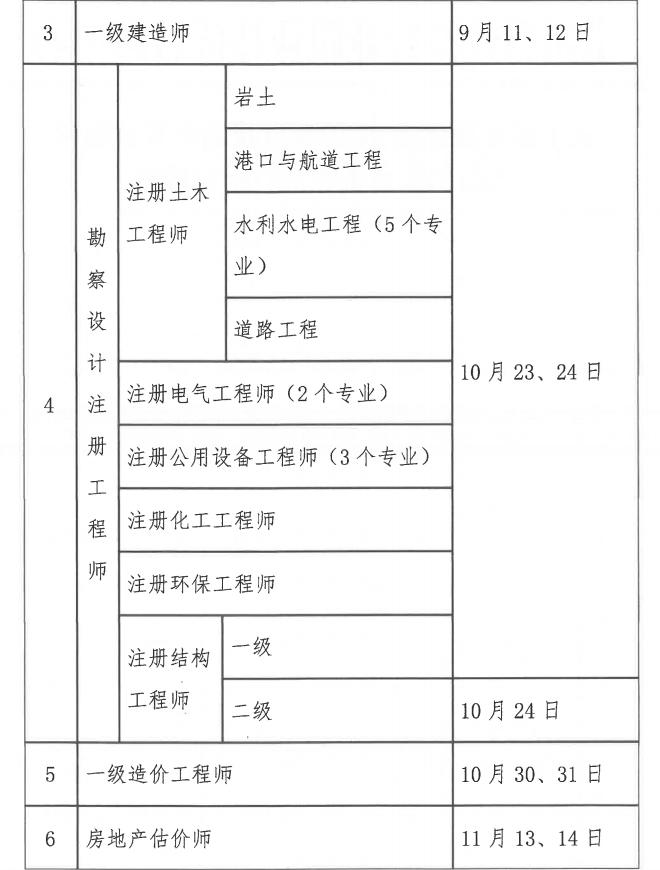 2021年贵州二级造价工程师考试时间