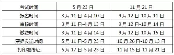广西二级人力资源管理师考试时间