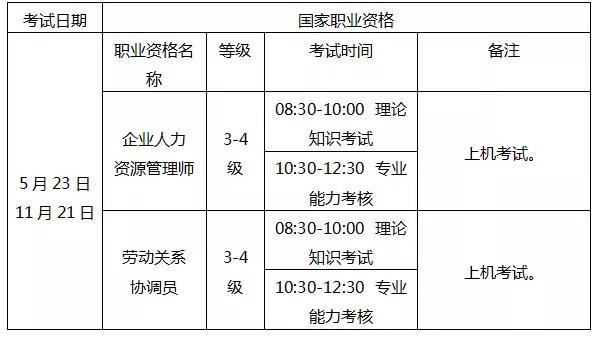 广西二级人力资源管理师考试时间安排