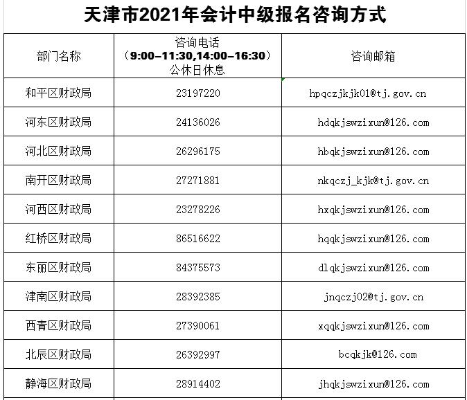 2021年天津市中级会计报名咨询方式