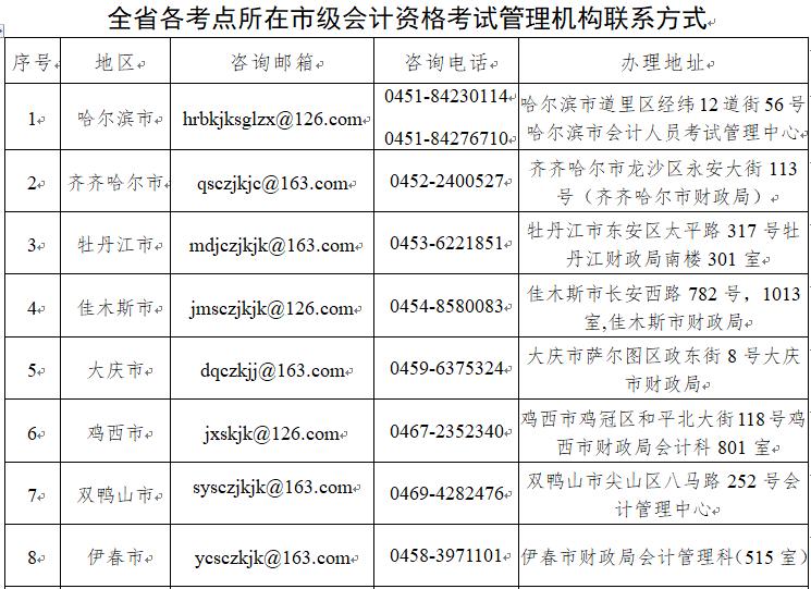 2020年黑龙江佳木斯市中级会计合格证书领取时间2021年4月1日至4月20日