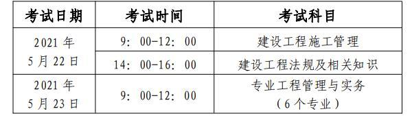 2021北京二建報名
