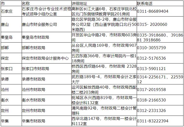 2020年度河北省中級會計考試延考考生增報科目現場繳費地點