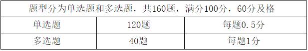 2021年湖北省初级管理会计师准考证打印时间是什么时候