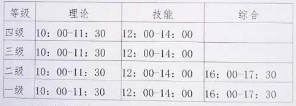 新疆人力资源管理师考试时间