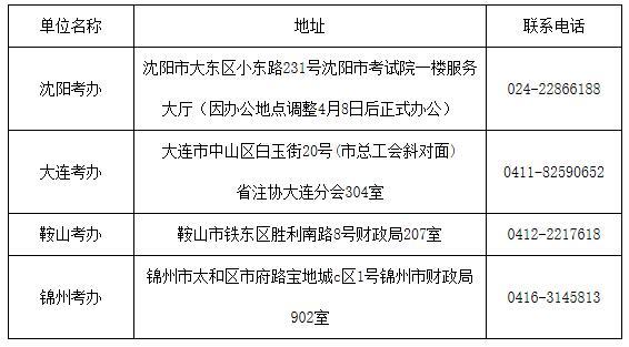 遼寧注冊會計師報名各地區聯系方式