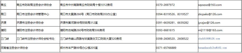 2021年河南省注册会计师考试各市考区地址通讯录
