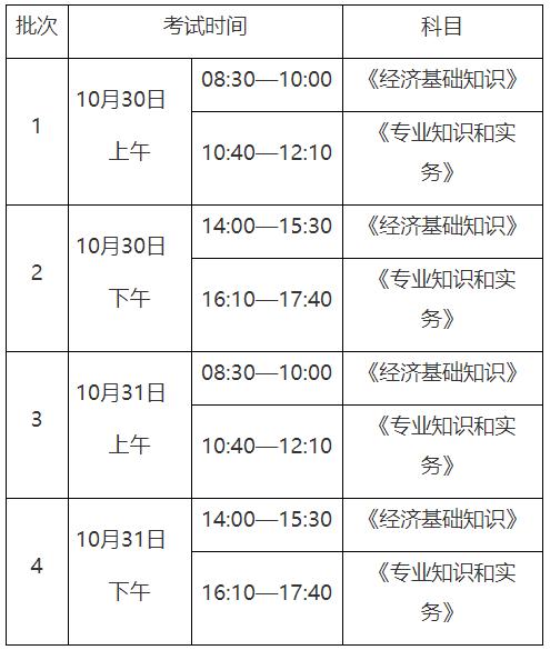 重庆人社局:2021年重庆中级经济师考试报名工作的通告
