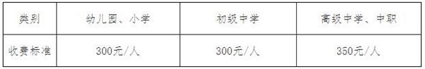 海南省中小学教师资格考试面试收费标准