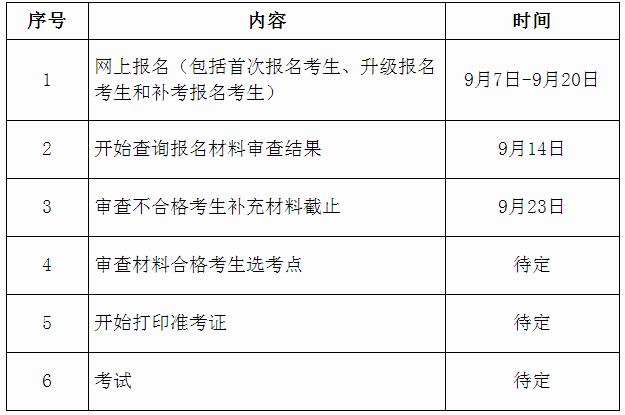 宁夏地区安全评价师考试时间