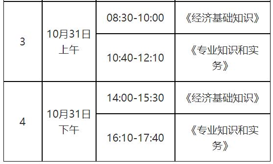 2021年广西高级经济师考试考务工作通知(4月12日至4月20日)