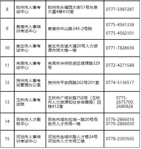 广西人事考试网:2021年初级经济师报名通知