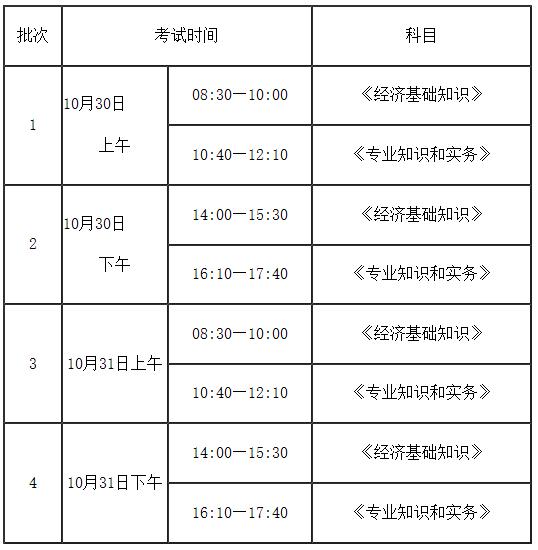 福建人事考试网:2021年度中级经济师考试报考简章