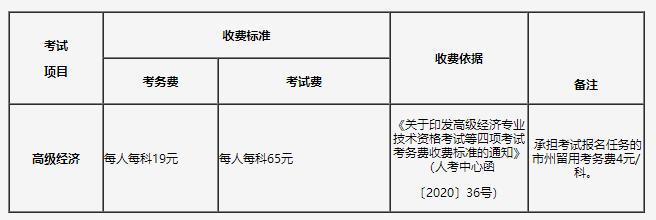 2021年吉林高级经济师报名简章(4月15日至4月21日)
