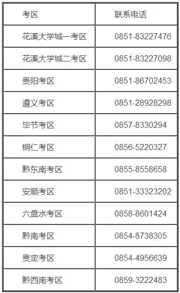 贵州各考区咨询电话一览表