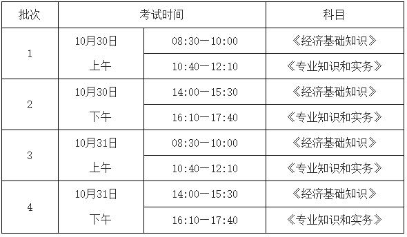 2021年西安初级经济师报名公告7月19日至29日