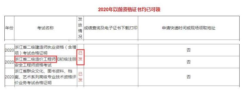 2020浙江嘉兴二级造价工程师资格证书已经发放