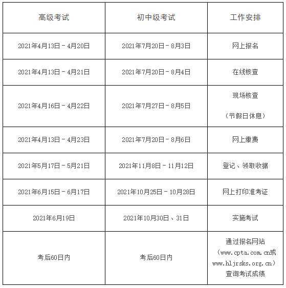 2021年黑龙江初级经济师考试工作计划公布
