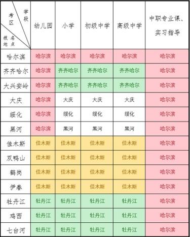 黑龙江面试填报考区对照表