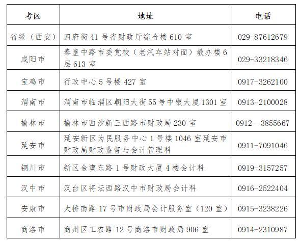 2021年陕西省注册会计师报名入口将于4月30日20:00关闭,请抓紧报名吧!