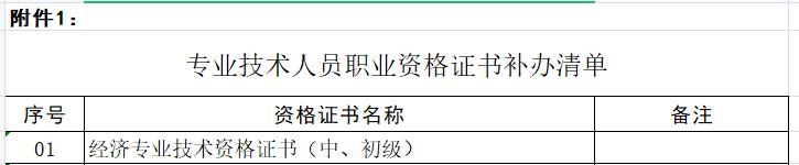 关于开展北京市软考高级职称职业资格证书补办工作的通知