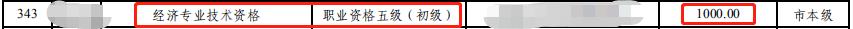 汉中初级经济师失业保险支持参保职工提升技术技能补贴可申领1000元