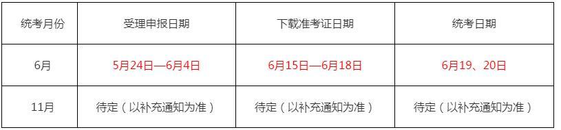 上海一级人力资源管理师考试报名