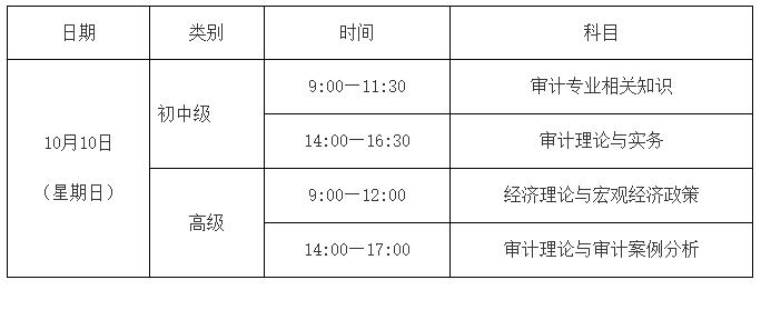 2021甘肃审计师考试时间表