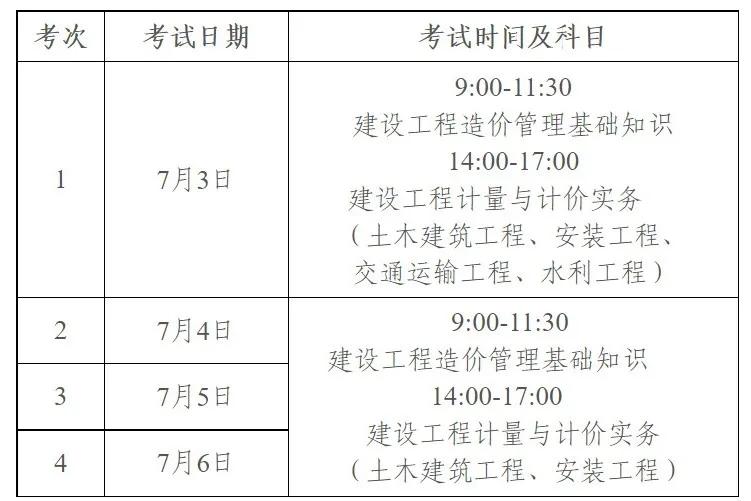 广东2021年度二级造价工程师考试时间安排