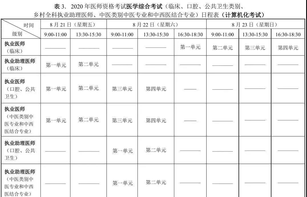 2021临床助理医师综合考试机考意事项,建议收藏!