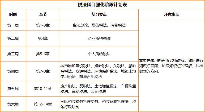 注册会计师税法