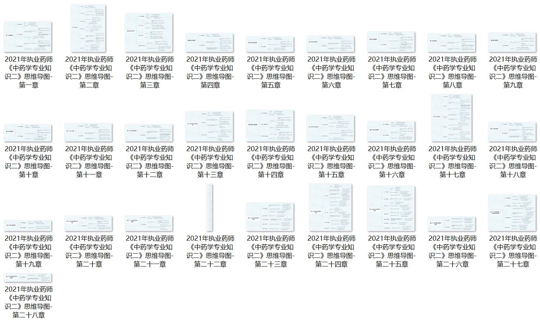 2021年执业药师思维导图《中药二》.png