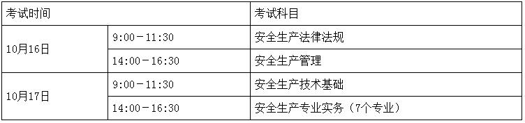 2021年上海中级注册安全工程师考试时间设置