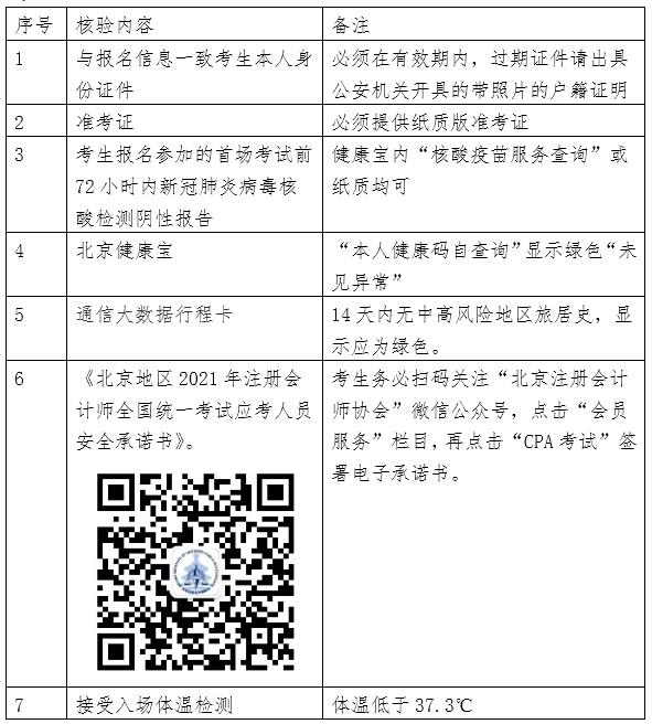 北京注册会计师考试考生注意事项