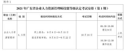 广州人力资源管理师考试时间1