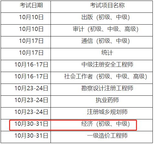 2021年重庆中级经济师考试考生疫情防控须知