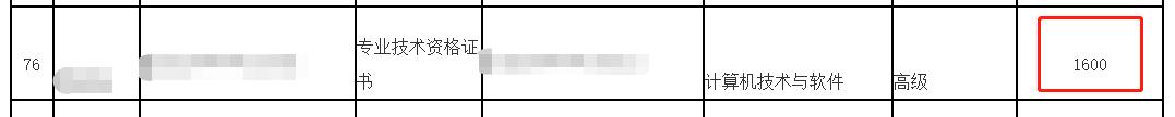 取得宁德软考高级职称证书可领取补贴:1600元