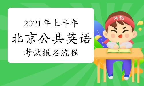 2021年上半年北京公共英語考試報名流程預測